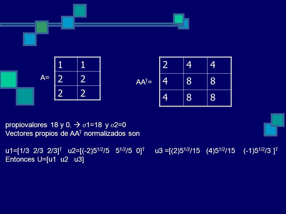 1 2 2 4 8 A= AAT= propiovalores 18 y 0.  1=18 y 2=0