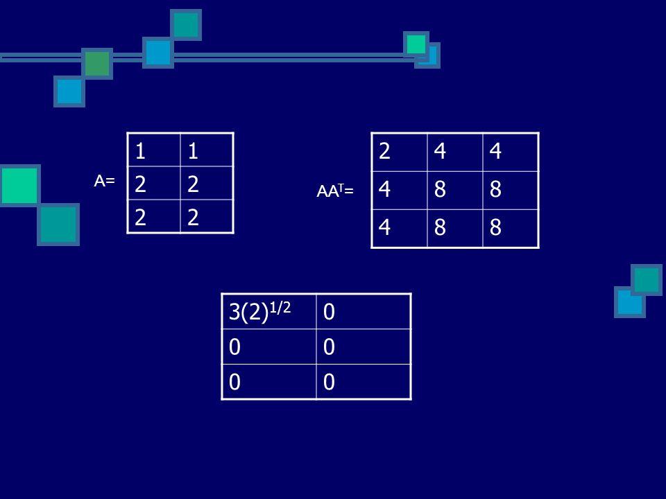 1 2 2 4 8 A= AAT= 3(2)1/2
