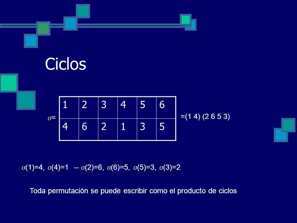 Ciclos 1. 2. 3. 4. 5. 6. = =(1 4) (2 6 5 3) (1)=4, (4)=1 -- (2)=6, (6)=5, (5)=3, (3)=2.