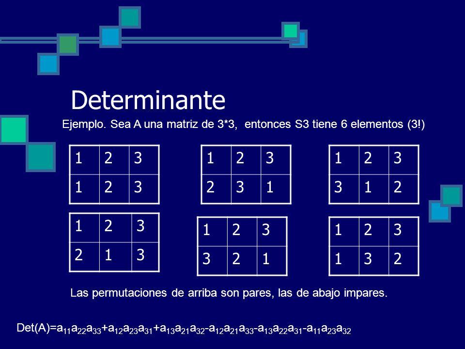 Determinante Ejemplo. Sea A una matriz de 3*3, entonces S3 tiene 6 elementos (3!) 1. 2. 3. 1. 2.