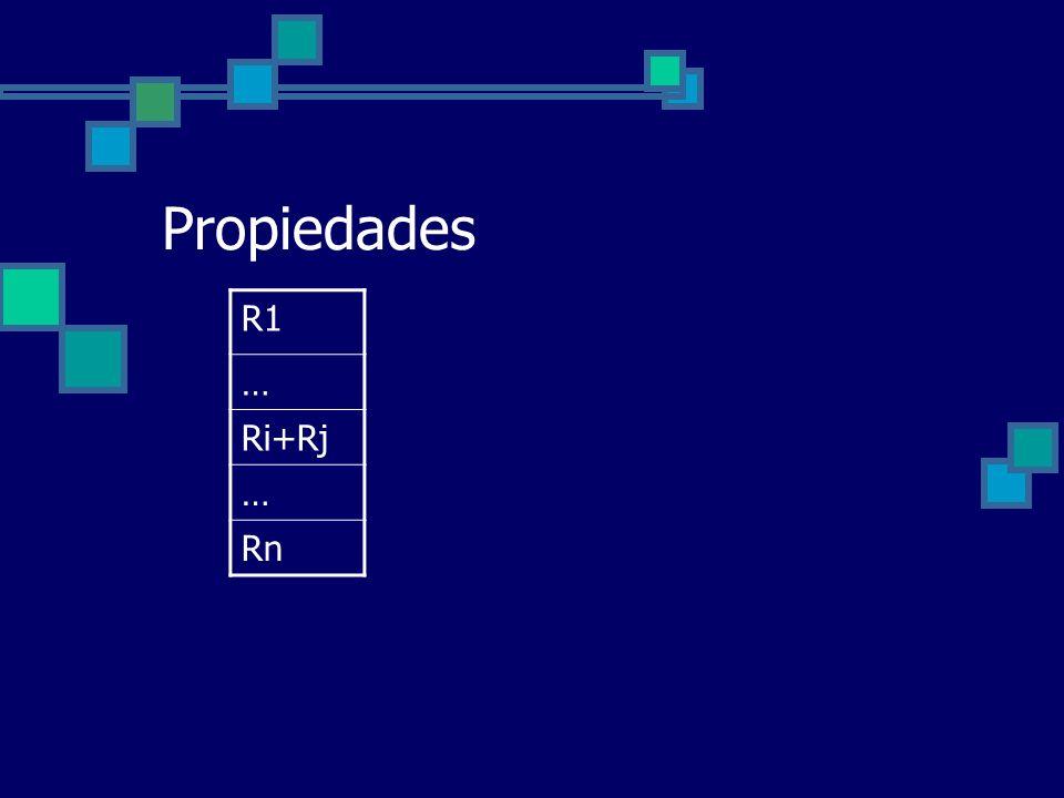 Propiedades R1 … Ri+Rj Rn