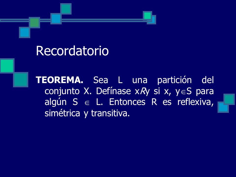 Recordatorio TEOREMA. Sea L una partición del conjunto X.