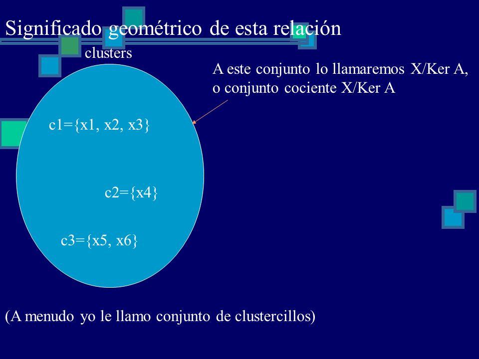 Significado geométrico de esta relación