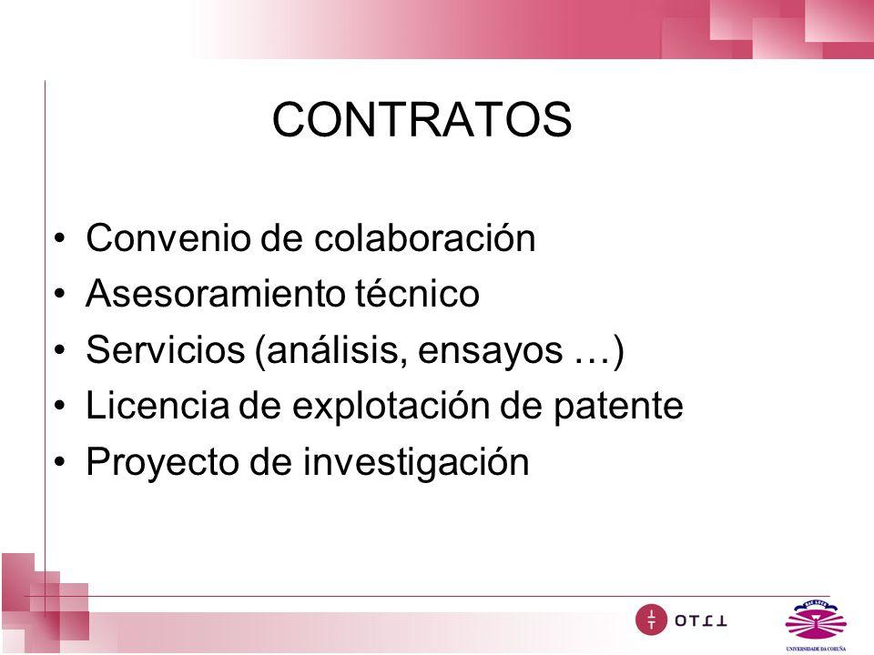 CONTRATOS Convenio de colaboración Asesoramiento técnico