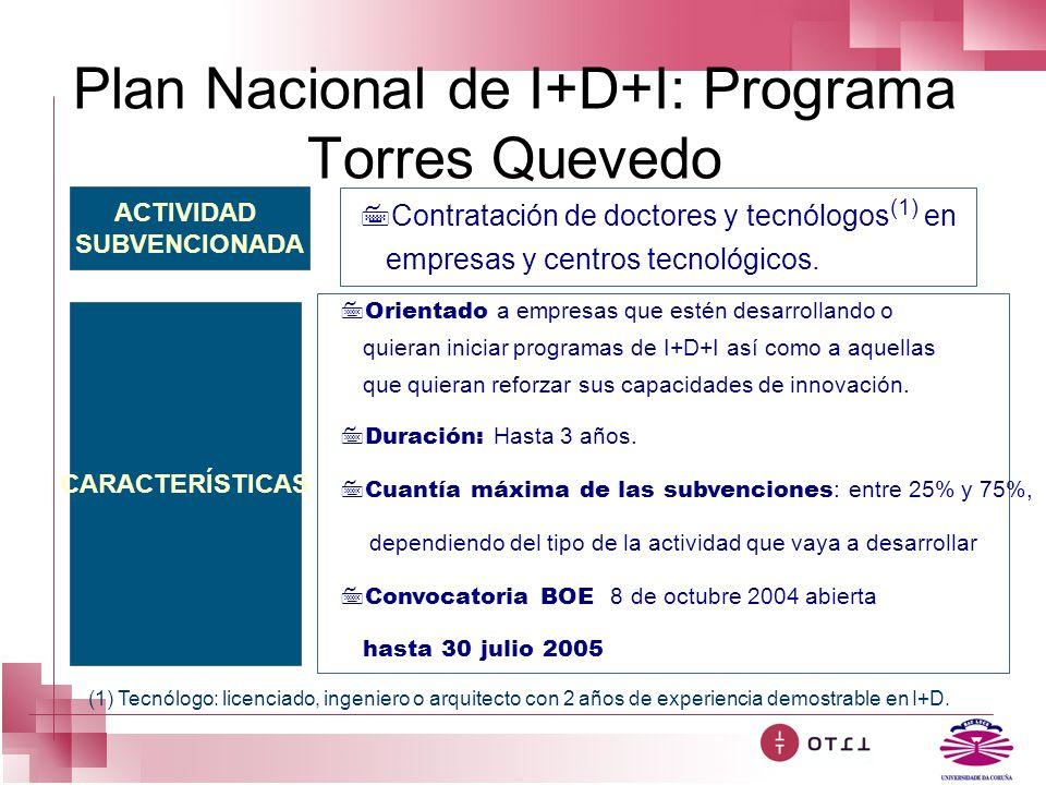 Plan Nacional de I+D+I: Programa Torres Quevedo