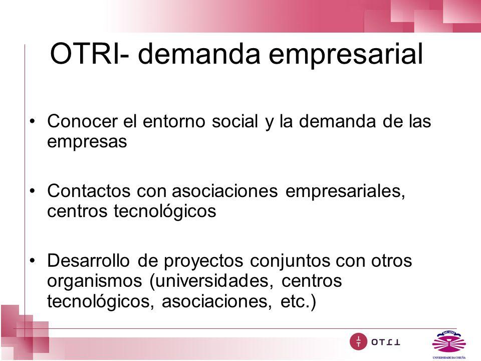 OTRI- demanda empresarial