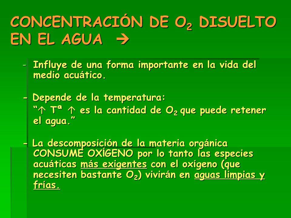 CONCENTRACIÓN DE O2 DISUELTO EN EL AGUA 