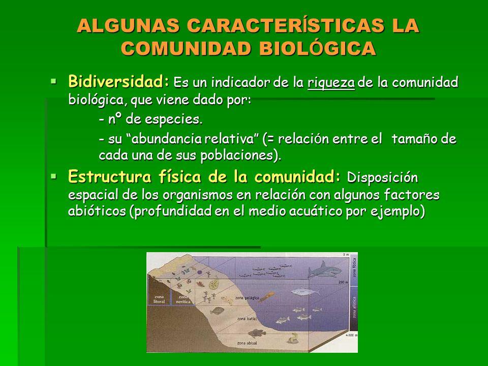 ALGUNAS CARACTERÍSTICAS LA COMUNIDAD BIOLÓGICA