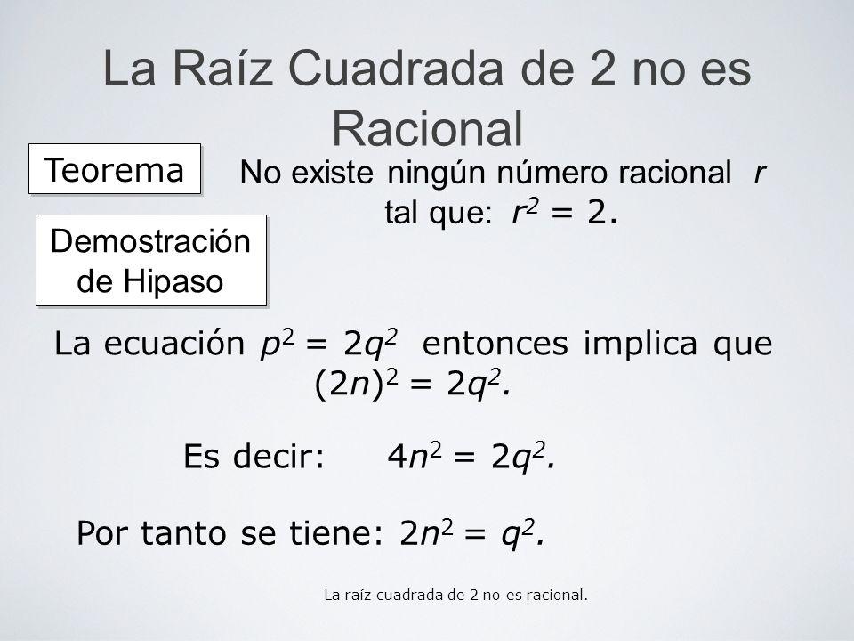 La Raíz Cuadrada de 2 no es Racional