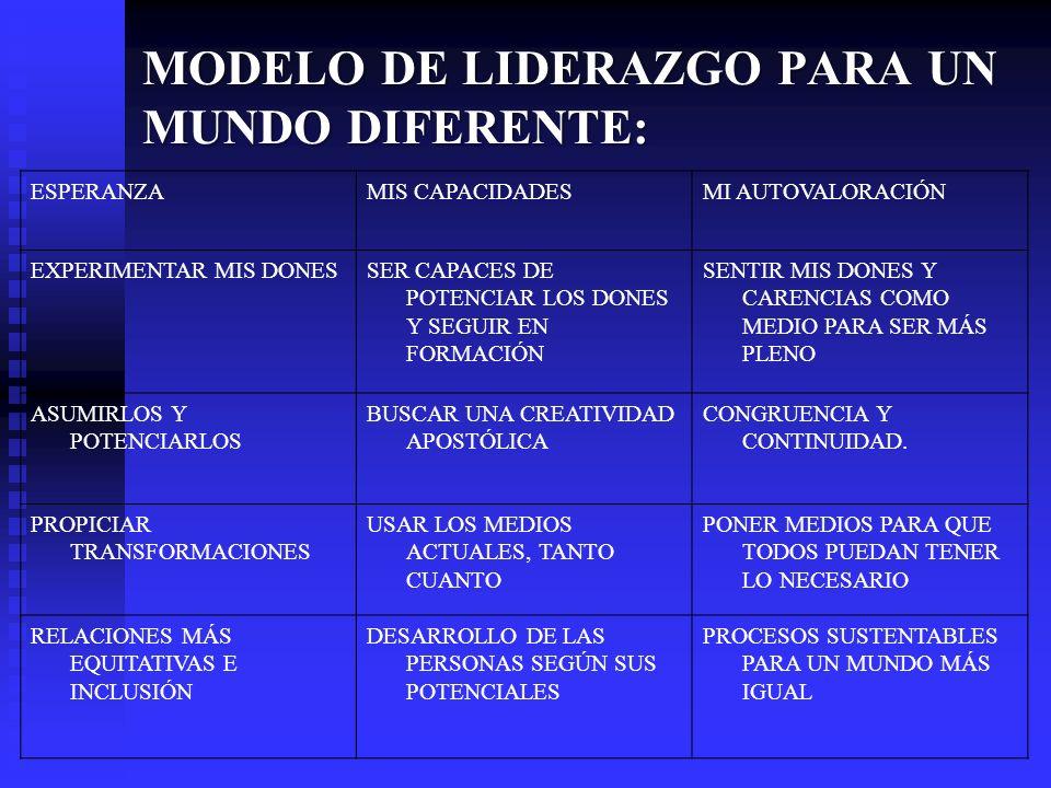 MODELO DE LIDERAZGO PARA UN MUNDO DIFERENTE: