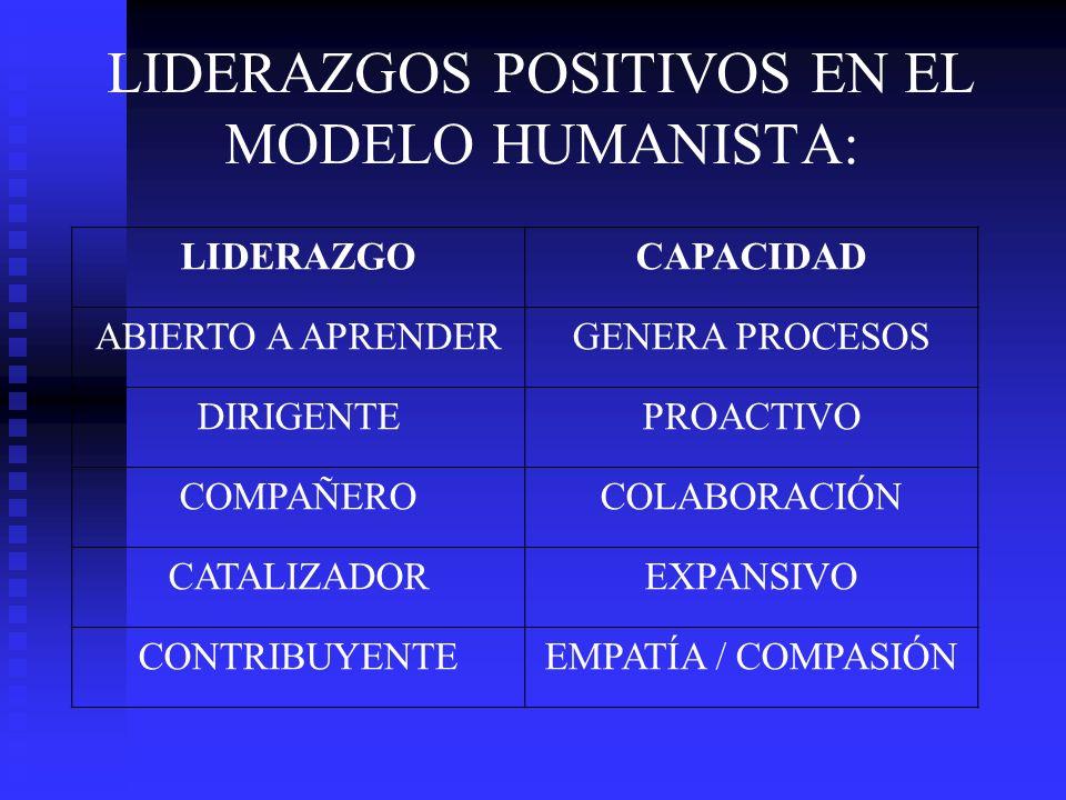 LIDERAZGOS POSITIVOS EN EL MODELO HUMANISTA: