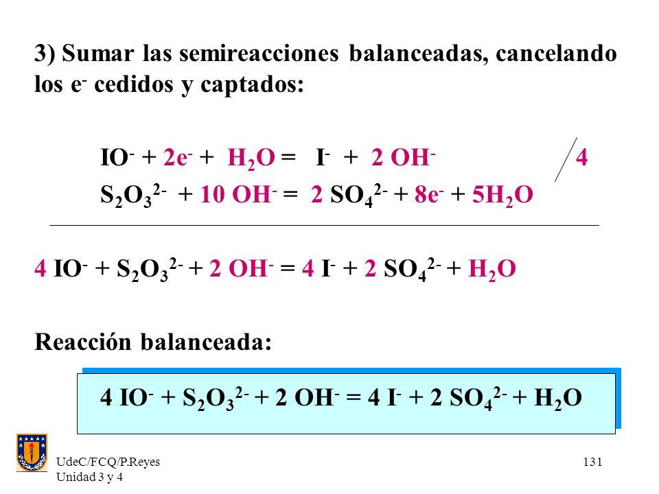 4 IO- + S2O32- + 2 OH- = 4 I- + 2 SO42- + H2O Reacción balanceada: