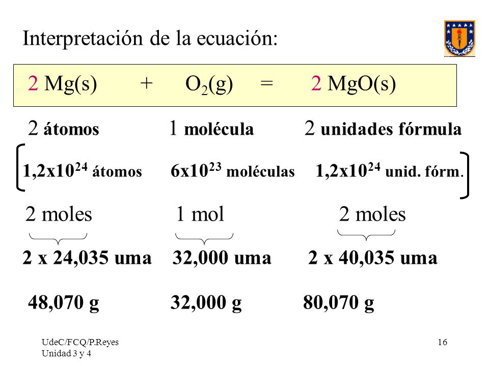 Interpretación de la ecuación: 2 Mg(s) + O2(g) = 2 MgO(s)