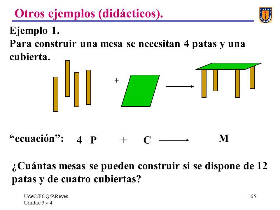 Otros ejemplos (didácticos).