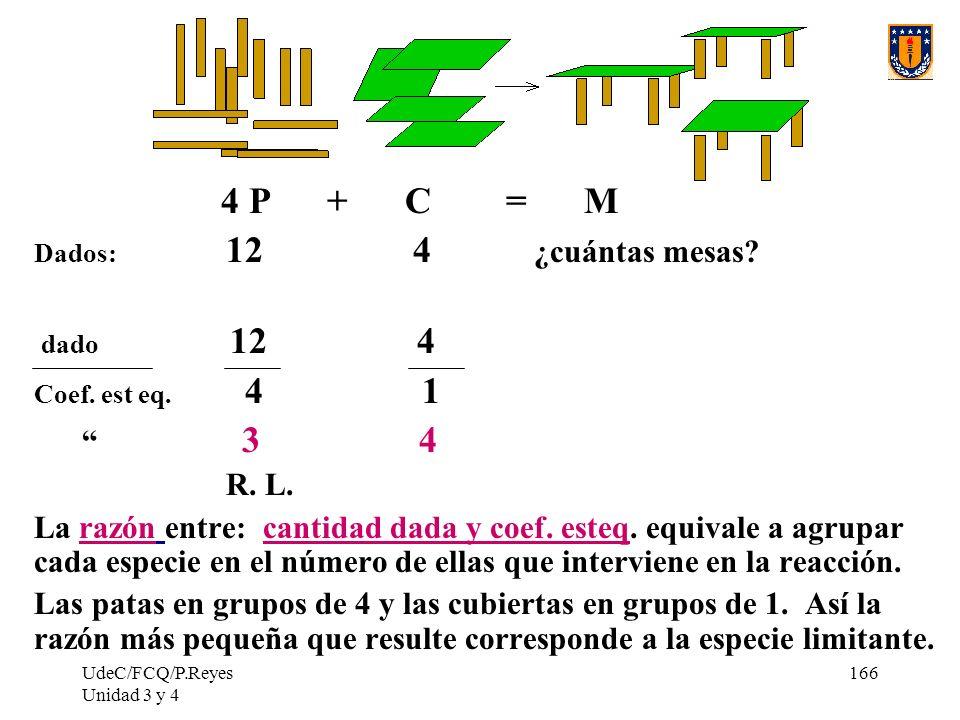 4 P + C = M Dados: 12 4 ¿cuántas mesas dado 12 4.