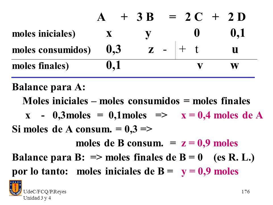 A + 3 B = 2 C + 2 D Balance para A: