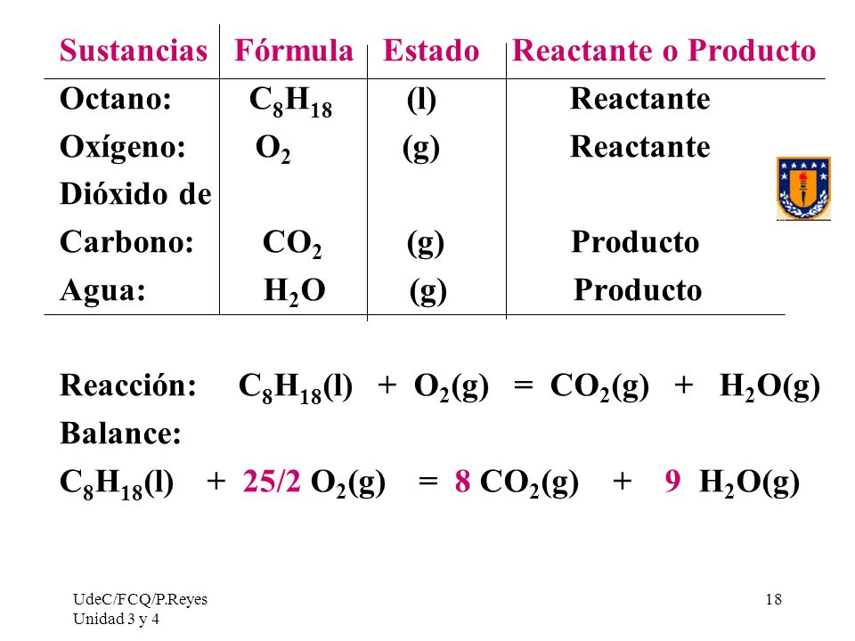 Sustancias Fórmula Estado Reactante o Producto