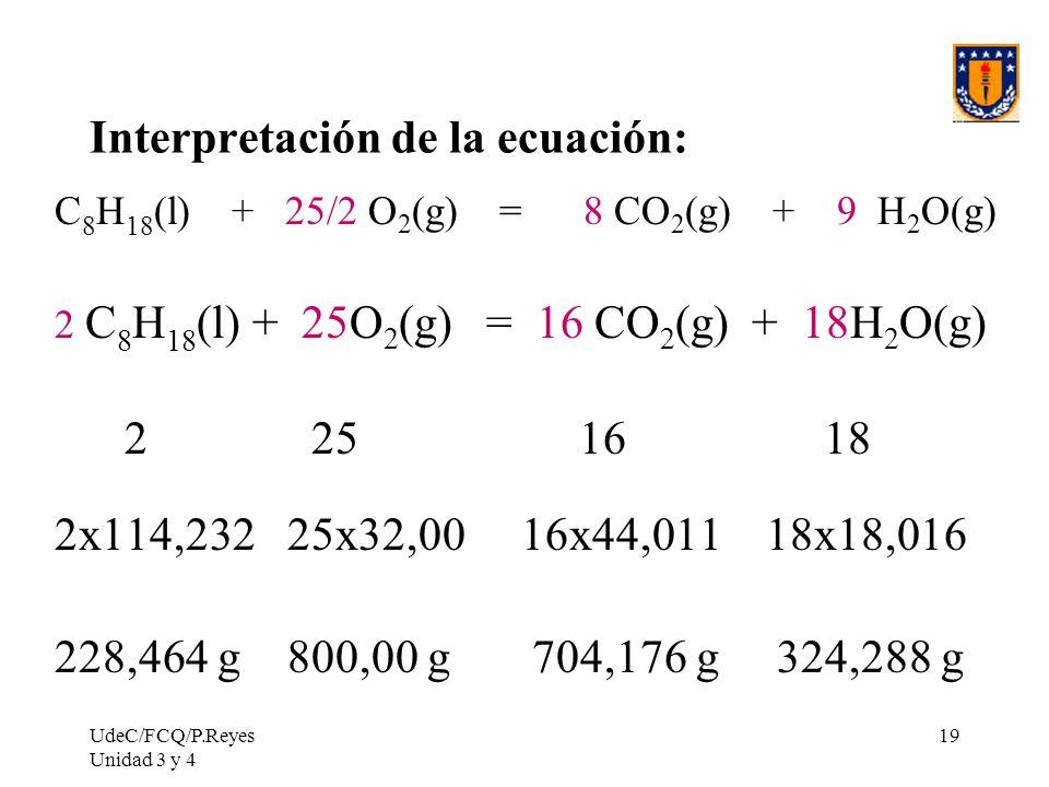Interpretación de la ecuación: