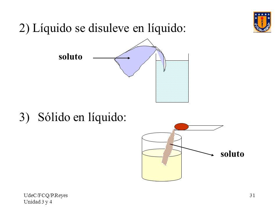 2) Líquido se disuleve en líquido: