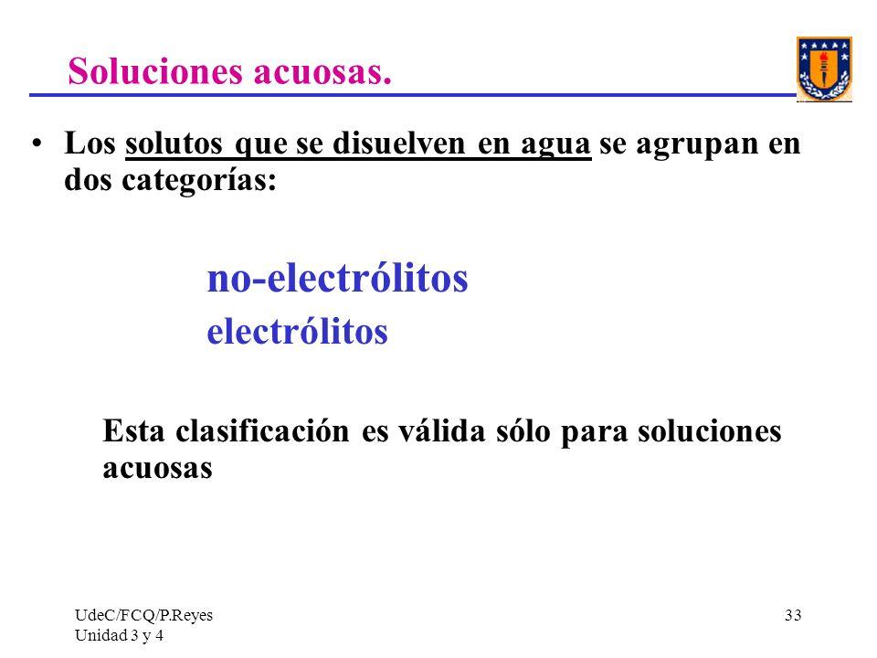 Soluciones acuosas.Los solutos que se disuelven en agua se agrupan en dos categorías: no-electrólitos.