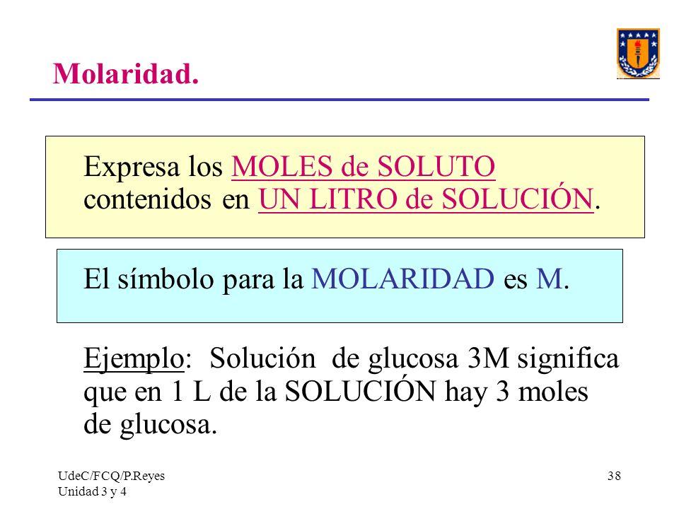 Expresa los MOLES de SOLUTO contenidos en UN LITRO de SOLUCIÓN.