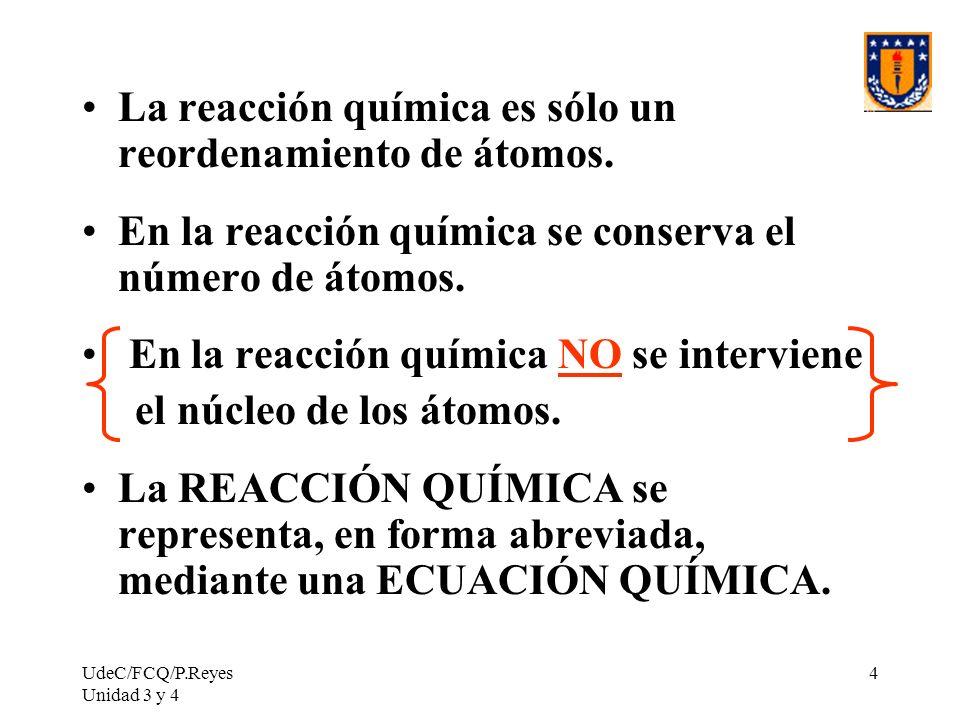 La reacción química es sólo un reordenamiento de átomos.