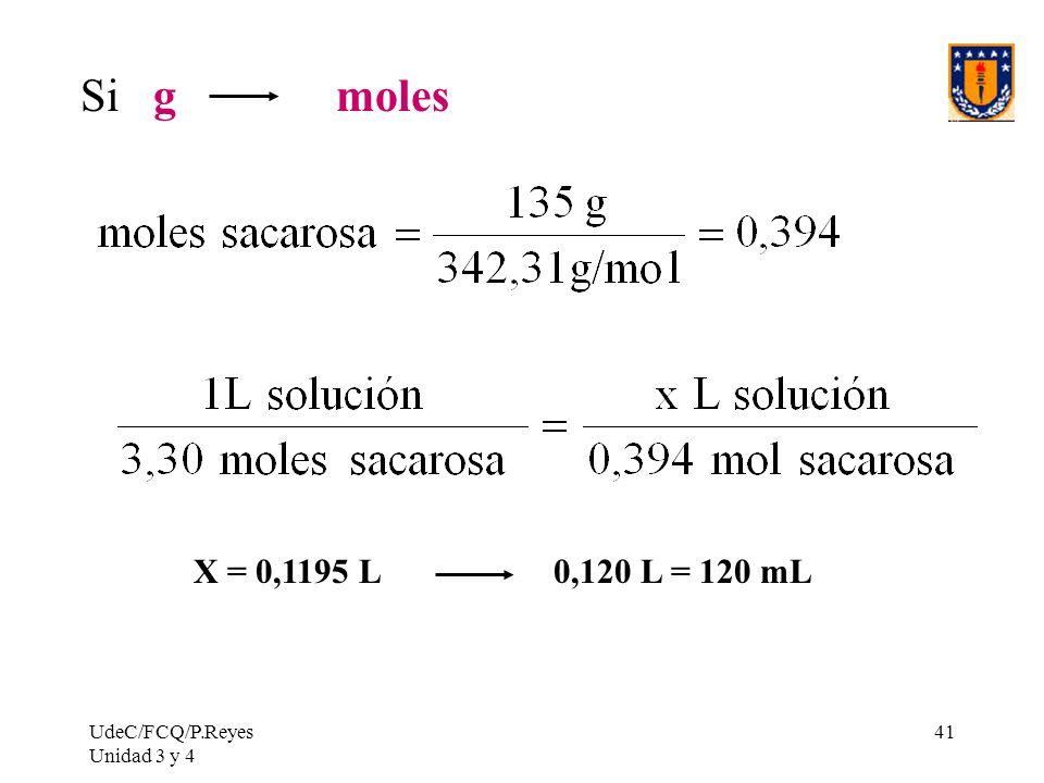 Si g moles X = 0,1195 L 0,120 L = 120 mL UdeC/FCQ/P.Reyes Unidad 3 y 4
