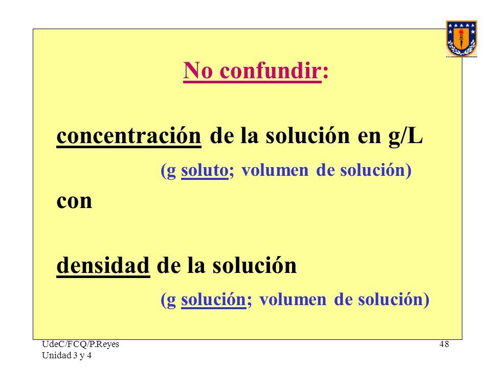 concentración de la solución en g/L (g soluto; volumen de solución)