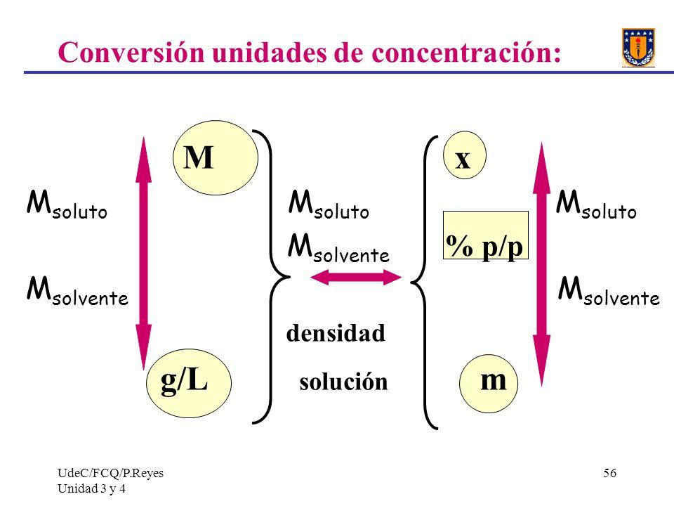 Conversión unidades de concentración: