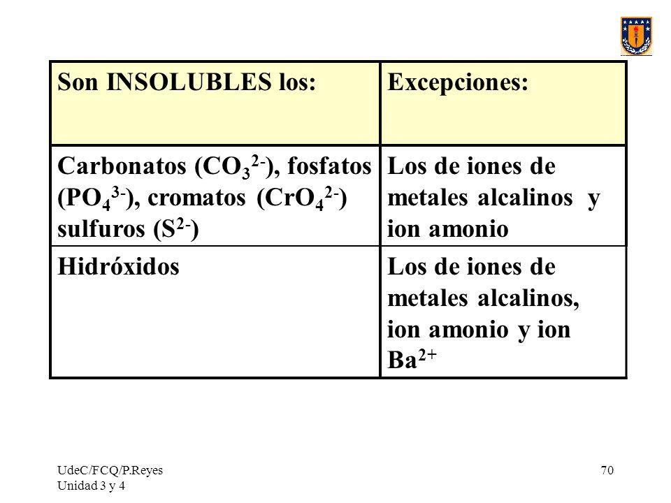 Carbonatos (CO32-), fosfatos (PO43-), cromatos (CrO42-) sulfuros (S2-)