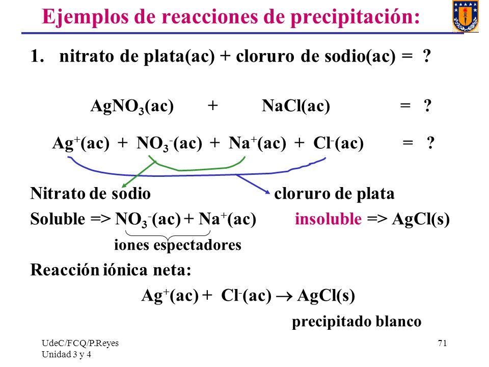 Ejemplos de reacciones de precipitación: