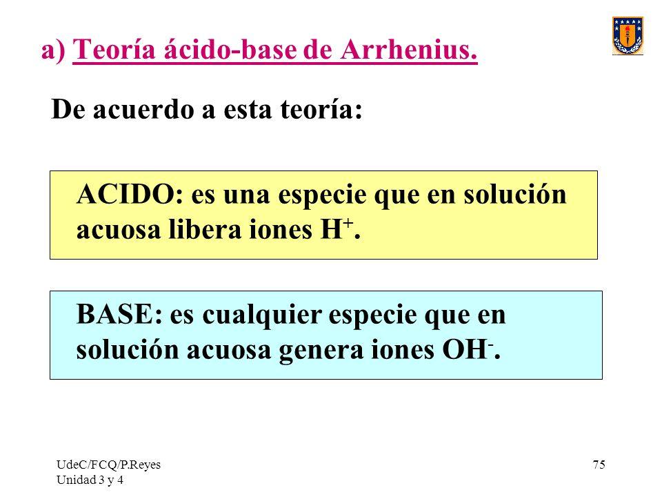 a) Teoría ácido-base de Arrhenius.