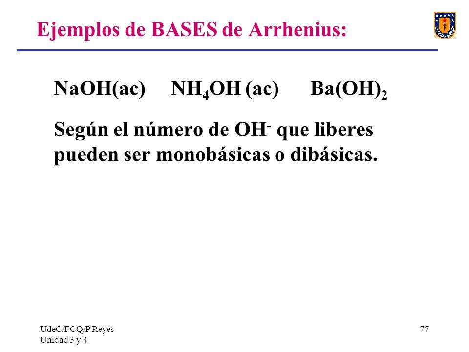 Ejemplos de BASES de Arrhenius: