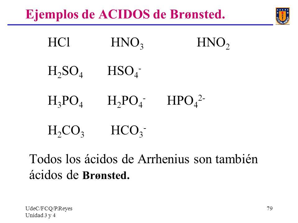 Ejemplos de ACIDOS de Brønsted.