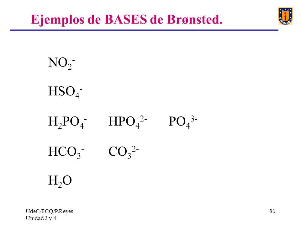 Ejemplos de BASES de Brønsted.