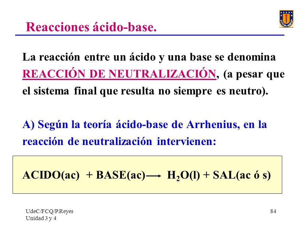 Reacciones ácido-base.