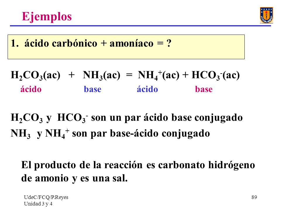 Ejemplos 1. ácido carbónico + amoníaco =