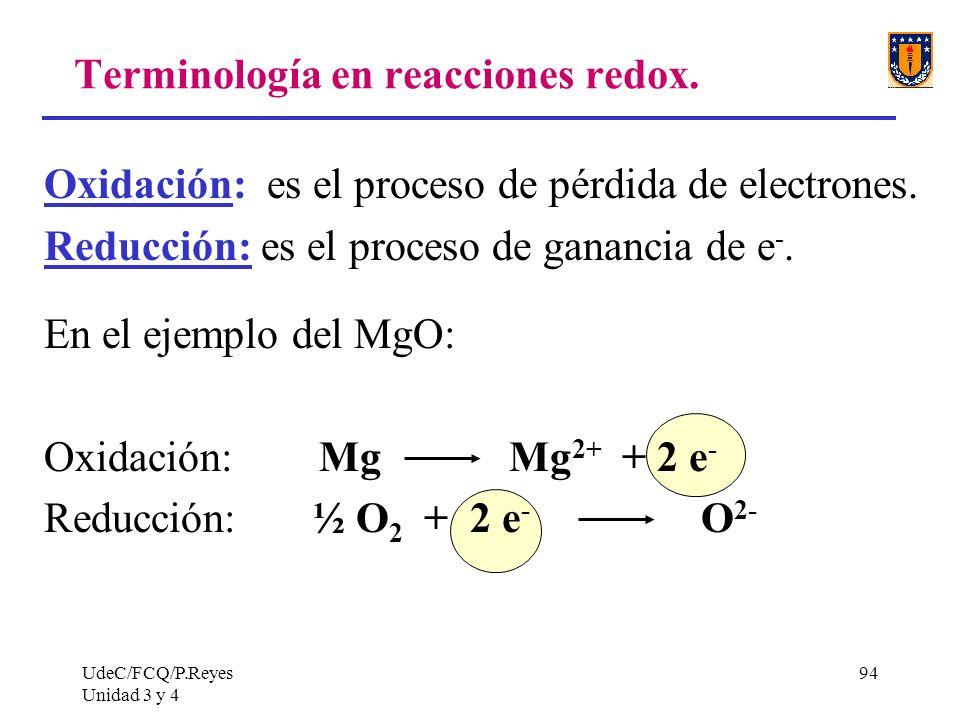 Terminología en reacciones redox.
