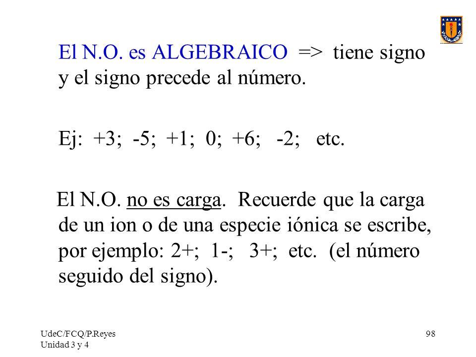El N.O. es ALGEBRAICO => tiene signo y el signo precede al número.