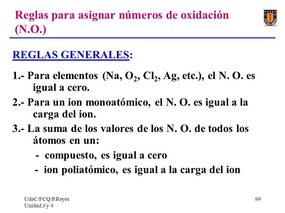 Reglas para asignar números de oxidación (N.O.)