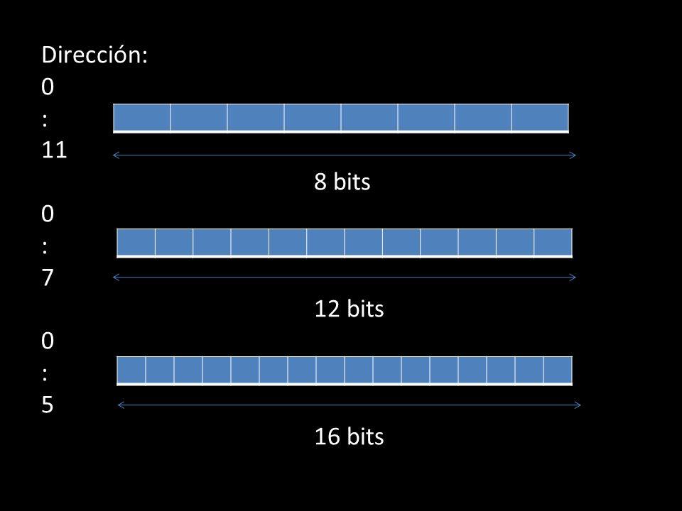 Dirección: 0 : 11 8 bits 0 : 7 12 bits 0 : 5 16 bits
