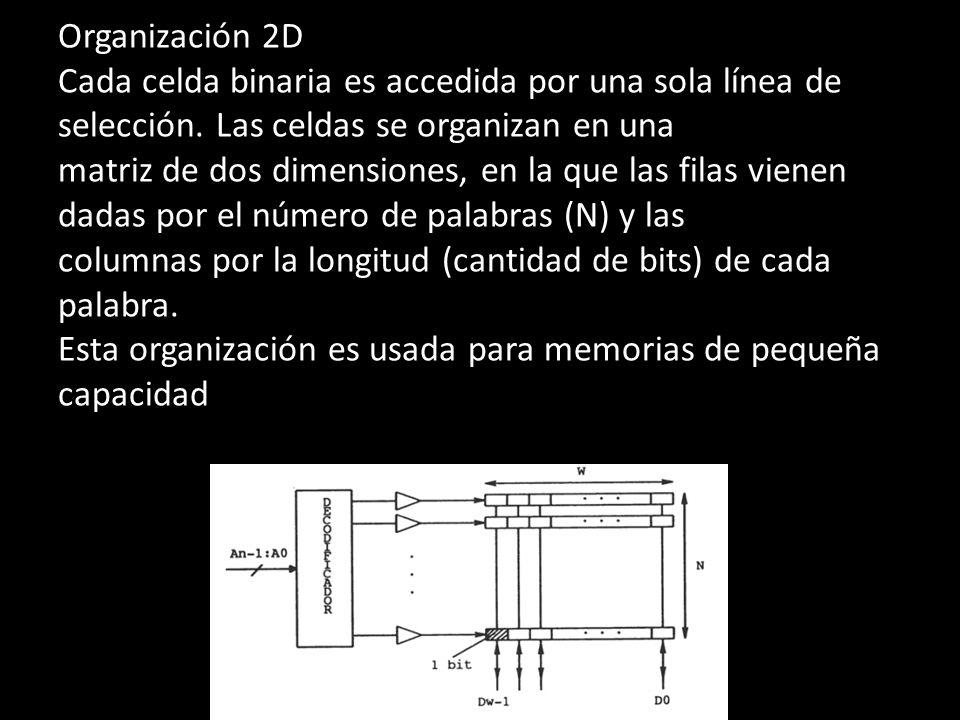 Organización 2D Cada celda binaria es accedida por una sola línea de selección.