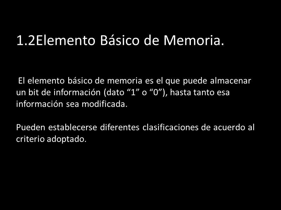 1. 2Elemento Básico de Memoria
