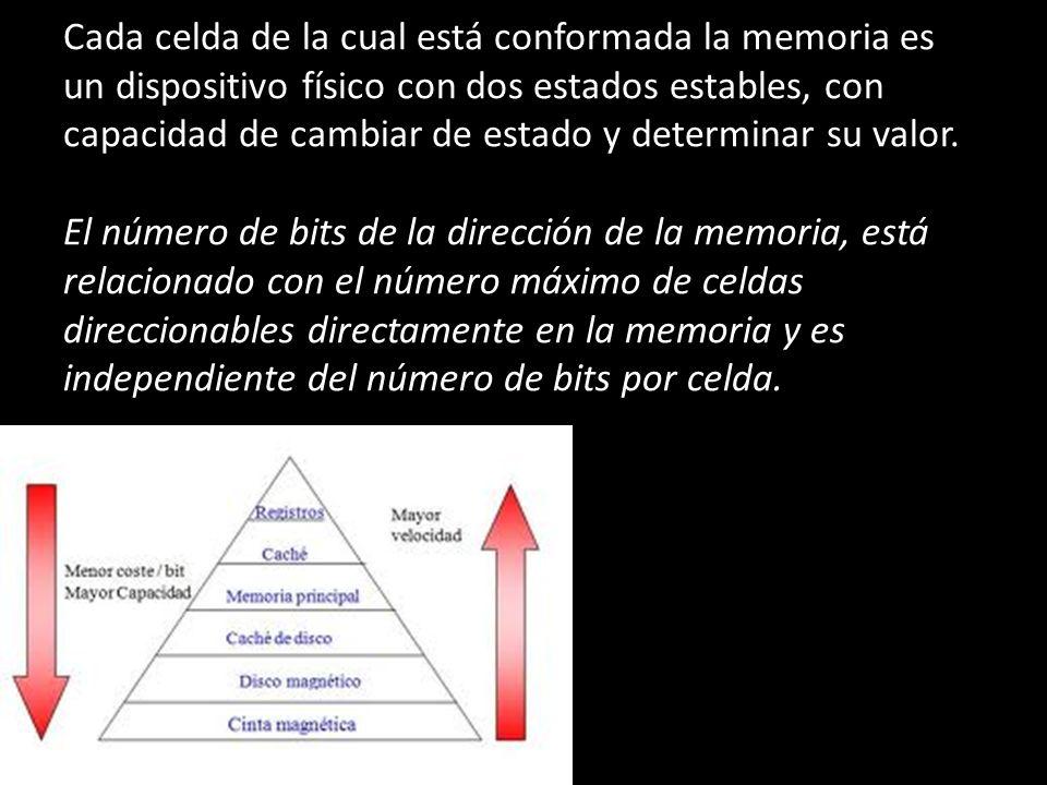 Cada celda de la cual está conformada la memoria es un dispositivo físico con dos estados estables, con capacidad de cambiar de estado y determinar su valor.