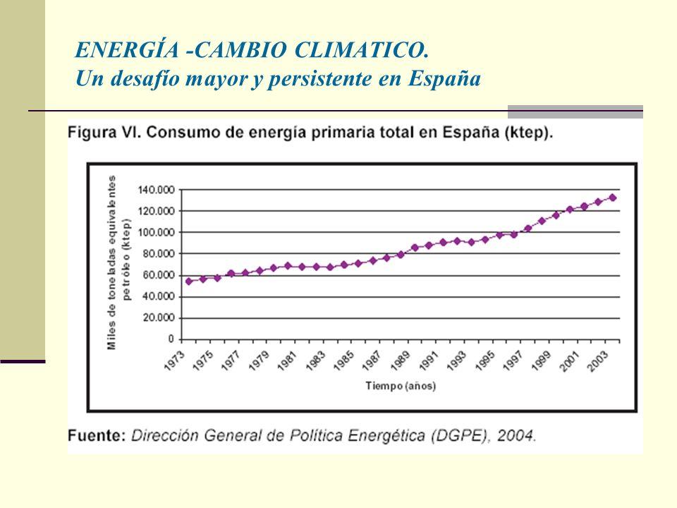 ENERGÍA -CAMBIO CLIMATICO. Un desafío mayor y persistente en España