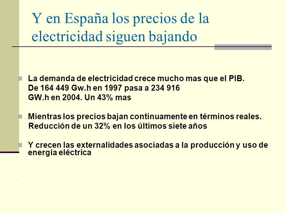Y en España los precios de la electricidad siguen bajando