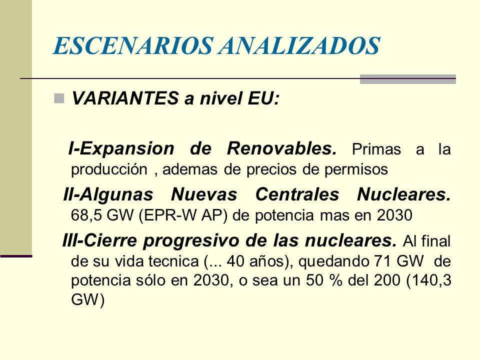 ESCENARIOS ANALIZADOS