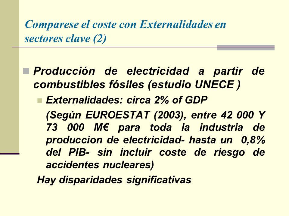 Comparese el coste con Externalidades en sectores clave (2)
