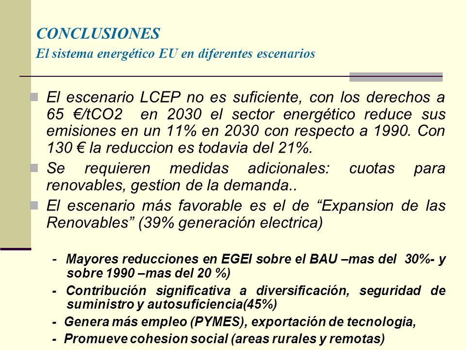 CONCLUSIONES El sistema energético EU en diferentes escenarios