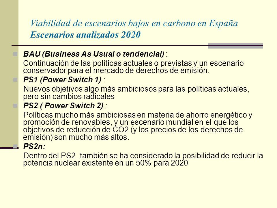 Viabilidad de escenarios bajos en carbono en España Escenarios analizados 2020